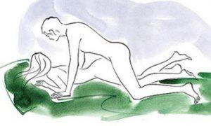 hướng dẫn tư thế quan hệ